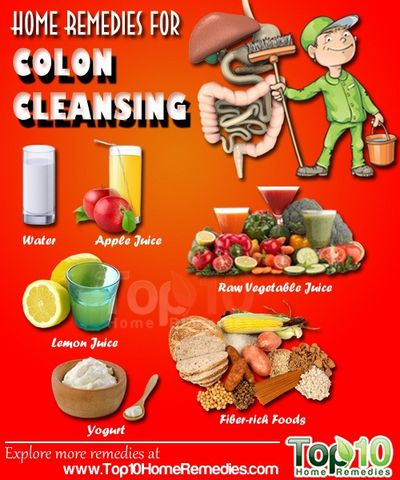 Colon Cleanse - Detoxify Your Body Using a Natural Colon Cleansing System market today are meant