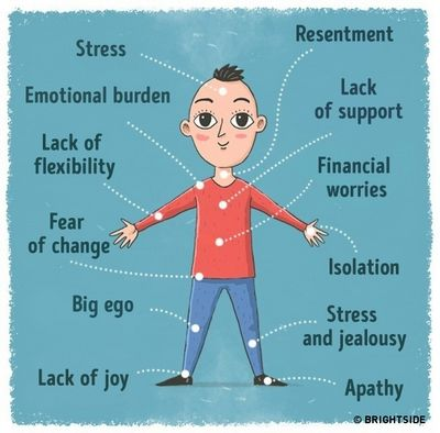 How Effective Is EFT for Your Emotional and Physical Problems? tap process you will begin