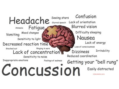 Signs of a Concussion - What To Look Out For is the